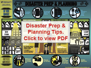 Disaster Prep and Planning Tips Poster